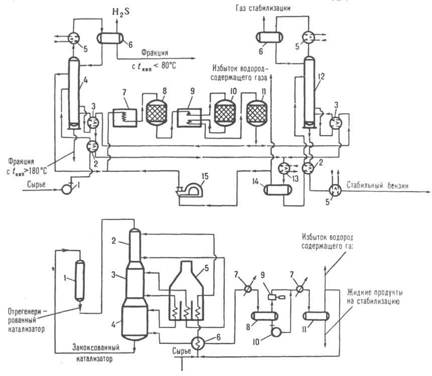 Схема промышленной установки