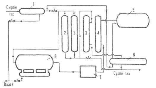 Схема установки представлена