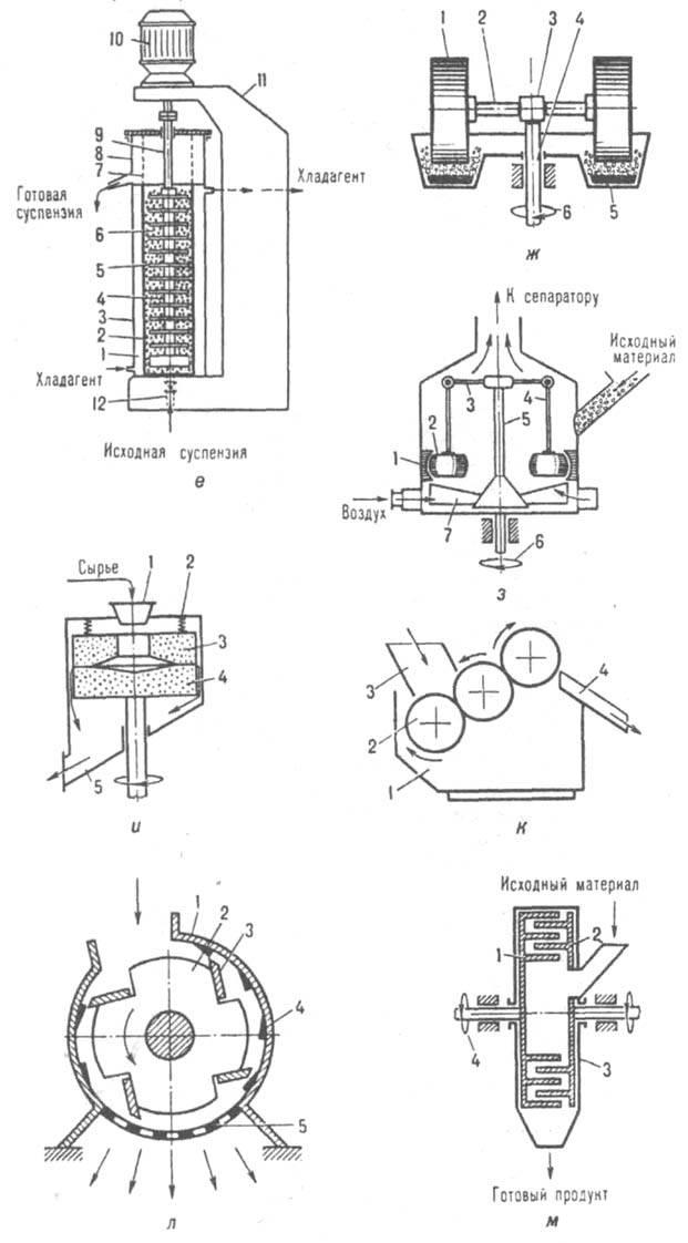 9 - дисковый ротор,