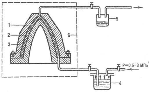 Справочники по конструированию литформ