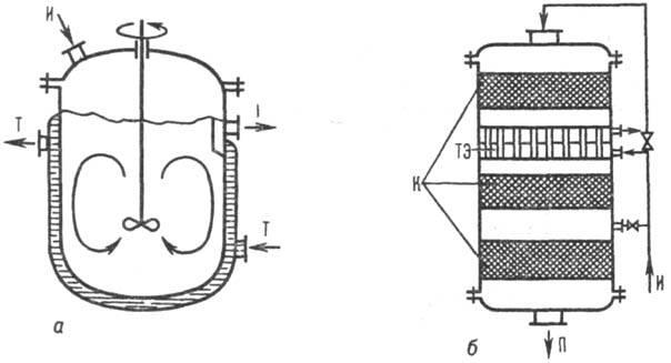 Устройство, принцип действия теплообменников рубашечного типа проект кожухотрубчатого теплообменника