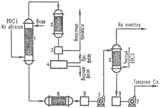 Схема типовой комбинированной