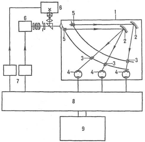 Схема квантометра (из 40