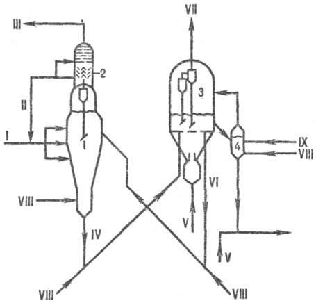 Технол. схема термоконтактного