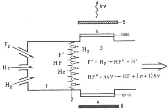 схема химического лазера с