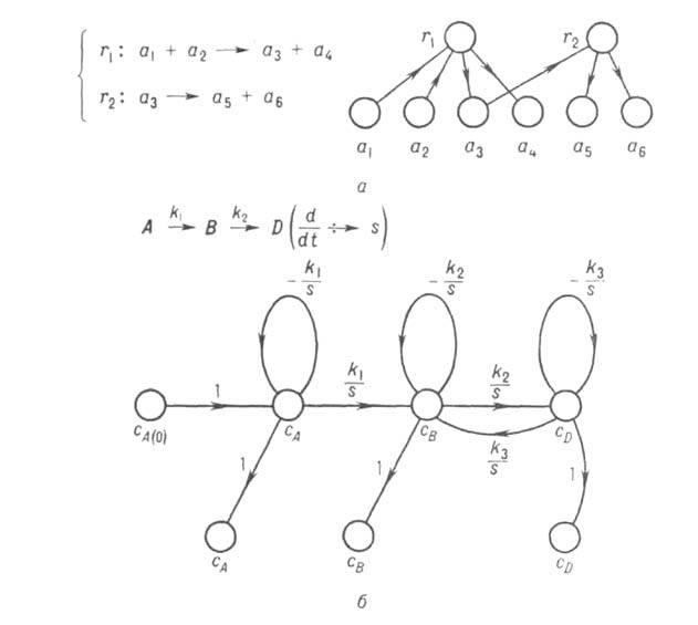 Анализ мол. графов полимеров,