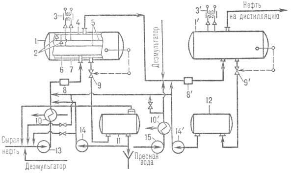 Электродегидратор схемы