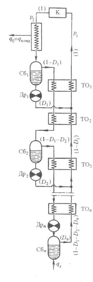 Схема криогенной установки